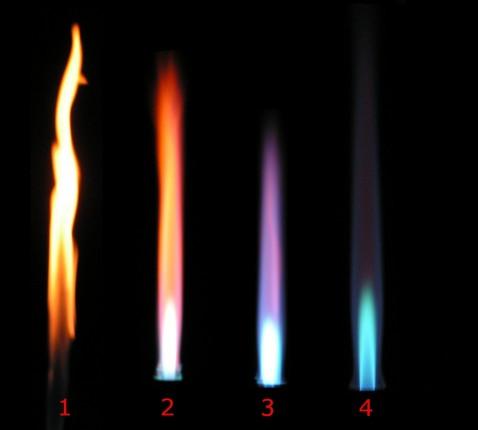 Bunsen_burner_flame_types-wikicommons-posted-masthead-blog-mhpronews-com-