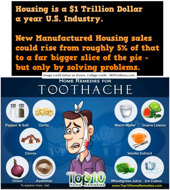 toothachegraphic-housingtrilliondollarannualindustry-manufacturedhousingindustrycommentarymhpronews
