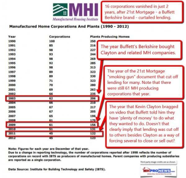 MHI-21stMortgageKevinClaytonClaytonHomesManufacturedHoomeCorporationsPlantsDailyBusinessNewsMHProNews_001