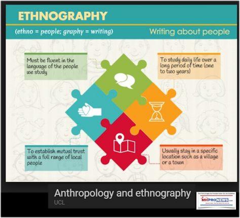 EthnogoraphyAnthropolgyUCLInfographicMastheadBlogManufacturedHousingIndustryMHProNEws