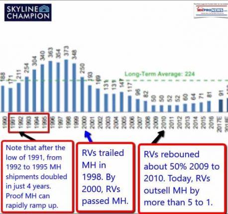 ManufacturedHomeMHShipments1990-2017MastheadManufacturedHousingMHProNews600